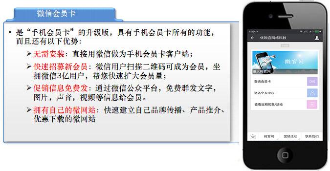 微信营销系统